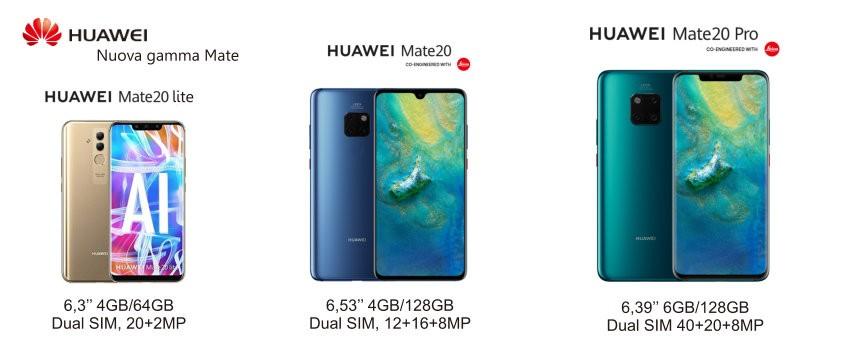 Gamma Huawei Mate20
